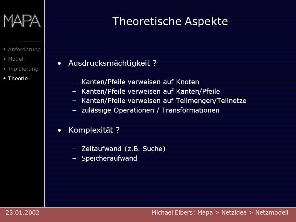 Theoretische Aspekte Ausdrucksmächtigkeit Komplexität