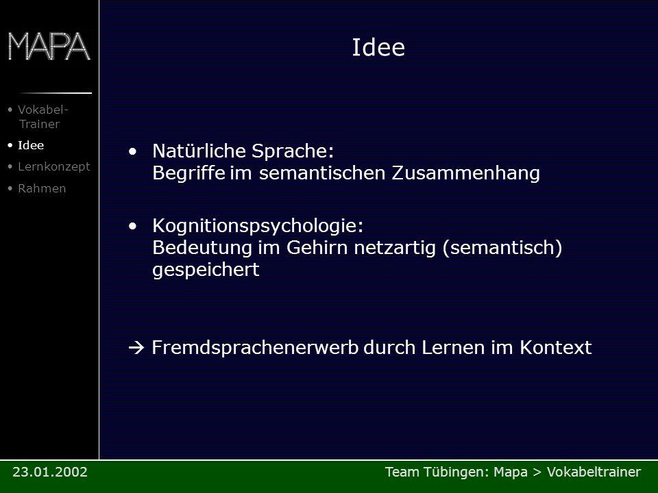Idee Natürliche Sprache: Begriffe im semantischen Zusammenhang