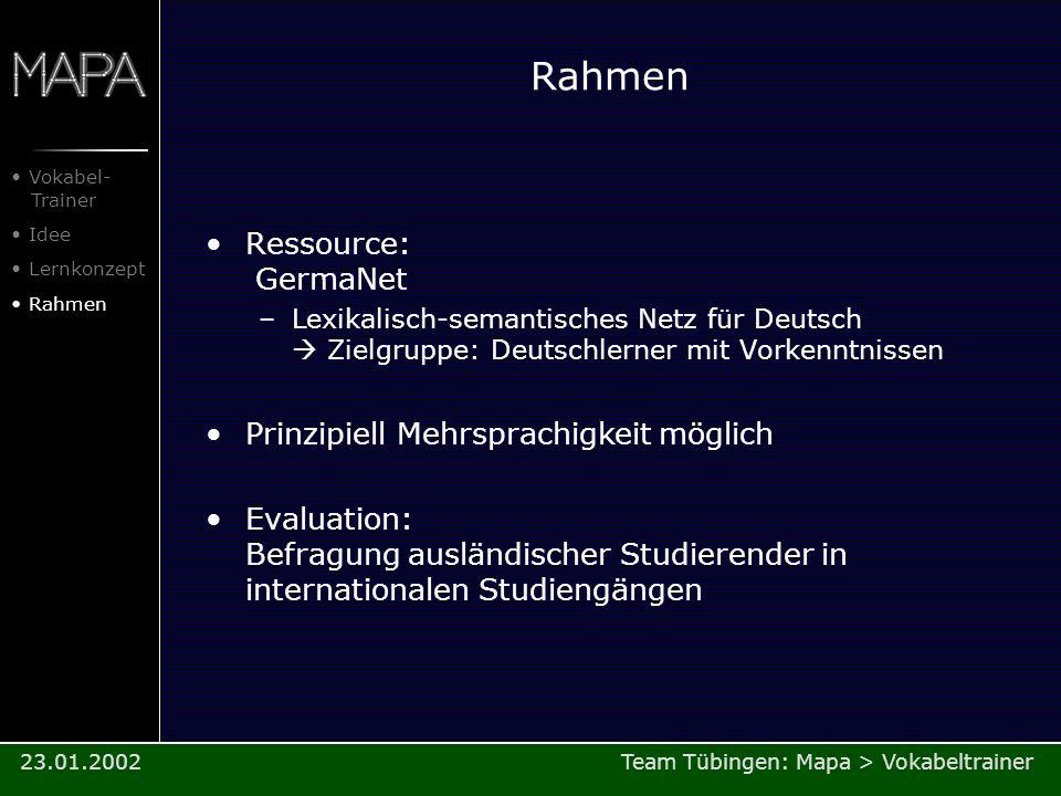 Rahmen Ressource: GermaNet Prinzipiell Mehrsprachigkeit möglich