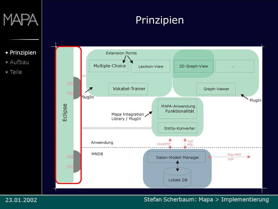 Prinzipien Prinzipien Aufbau Teile 23.01.2002 23.01.2002