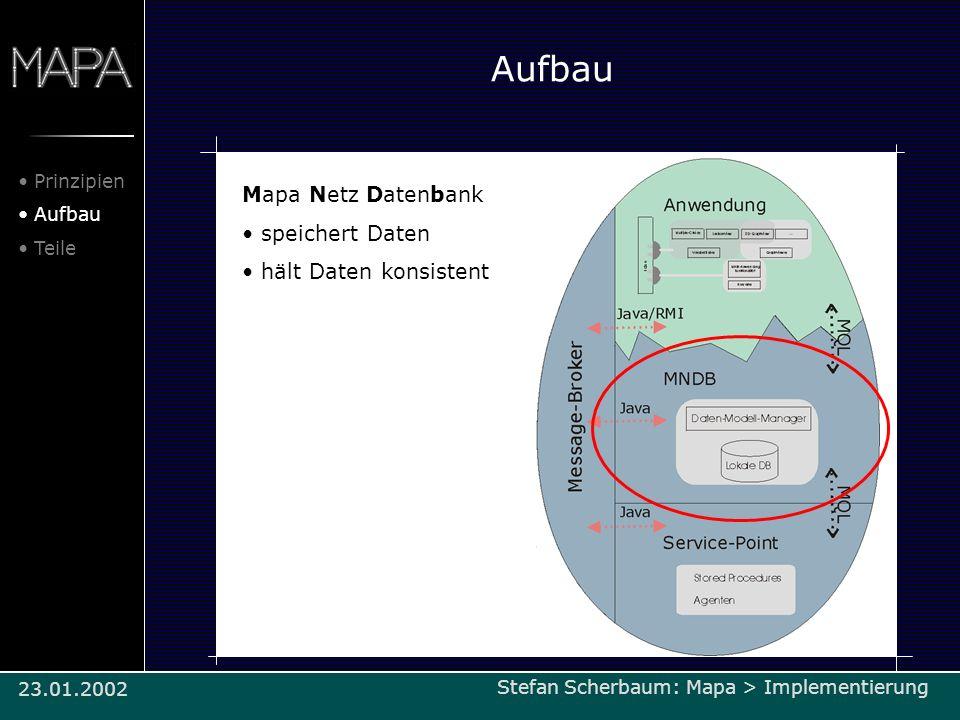 Aufbau Mapa Netz Datenbank speichert Daten hält Daten konsistent