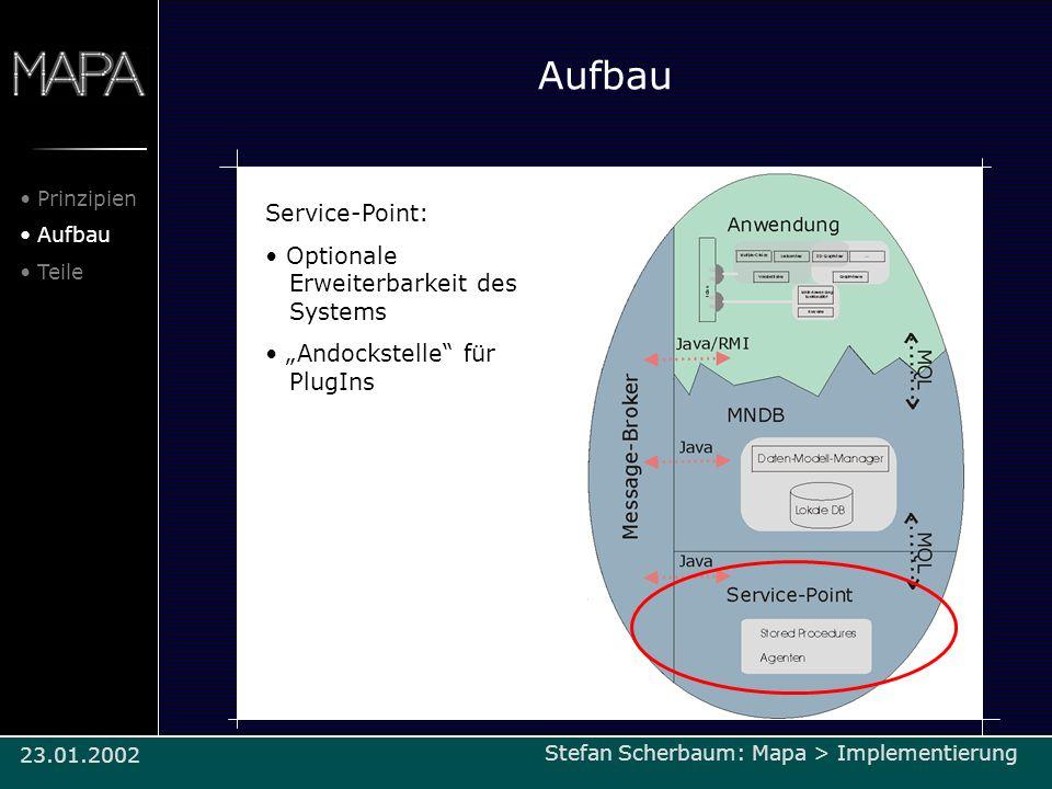 Aufbau Service-Point: Optionale Erweiterbarkeit des Systems