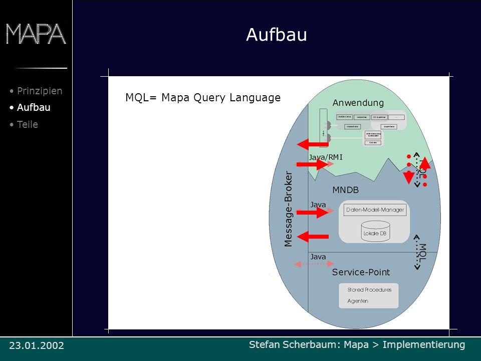 Aufbau MQL= Mapa Query Language Prinzipien Aufbau Teile 23.01.2002