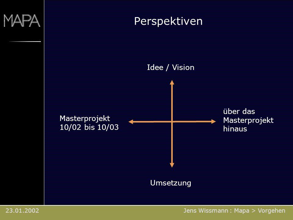 Perspektiven Idee / Vision über das Masterprojekt hinaus