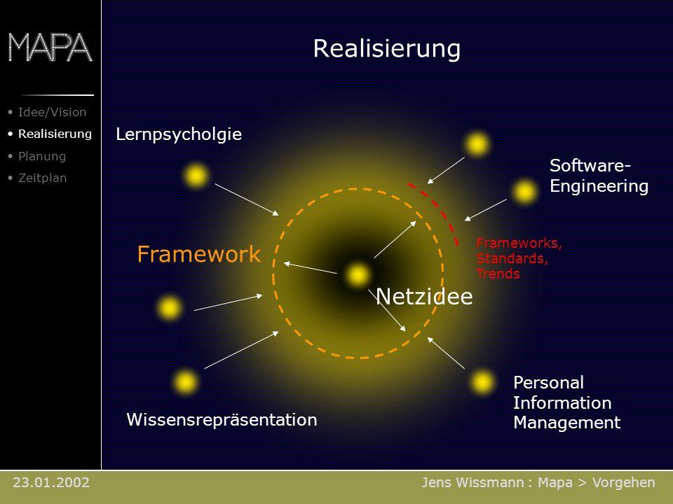 Realisierung Framework Netzidee Lernpsycholgie Software- Engineering