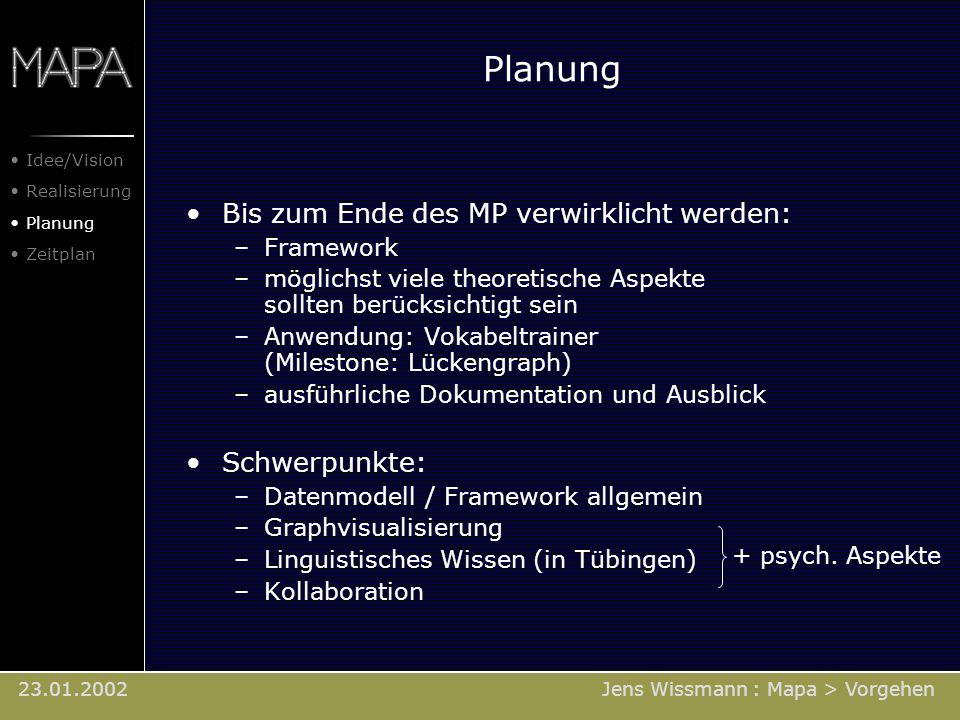 Planung Bis zum Ende des MP verwirklicht werden: Schwerpunkte:
