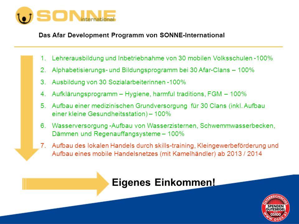 Das Afar Development Programm von SONNE-International