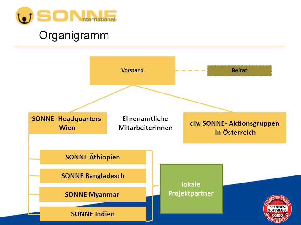div. SONNE- Aktionsgruppen