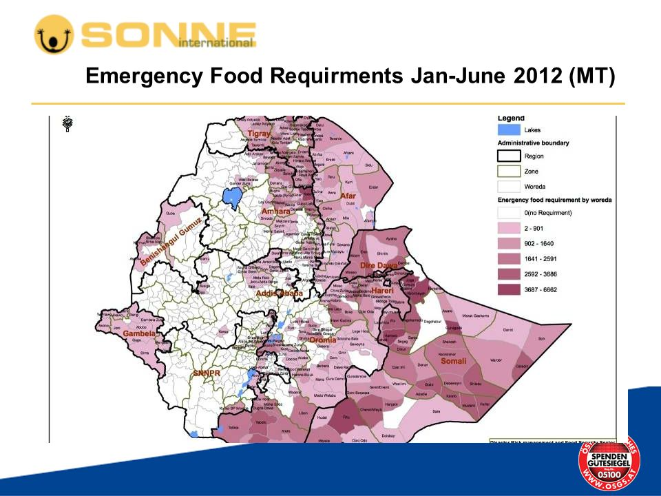 Emergency Food Requirments Jan-June 2012 (MT)