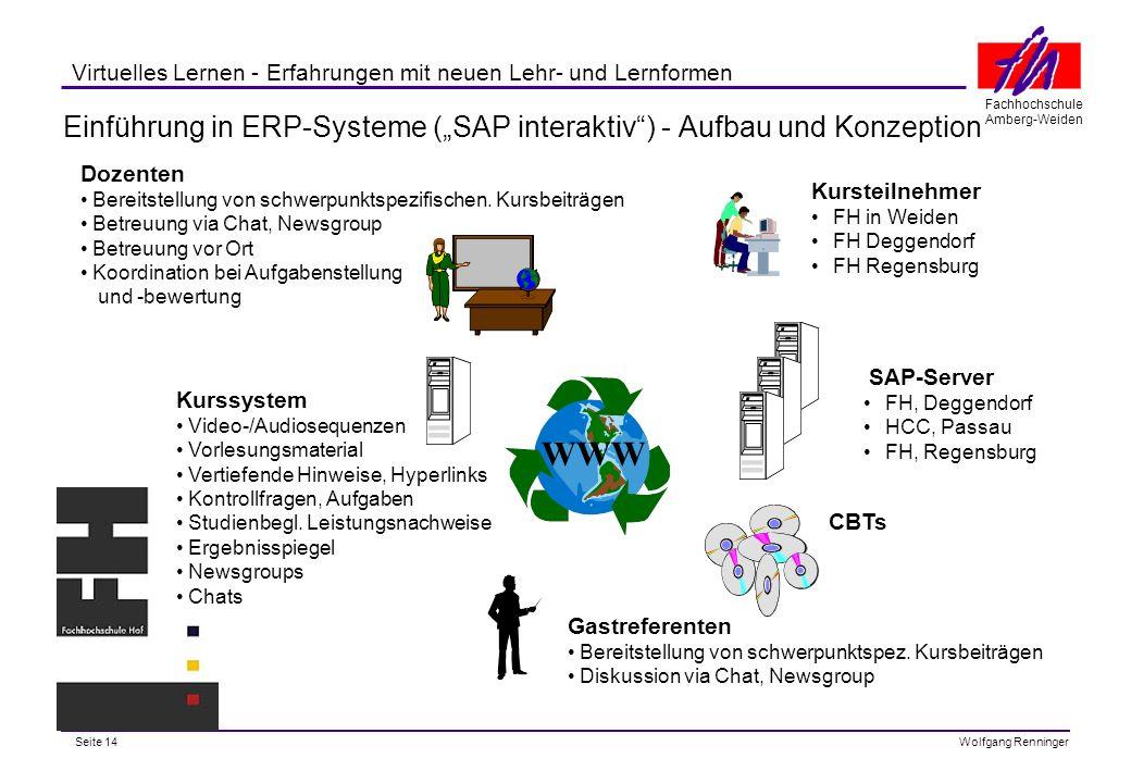"""Einführung in ERP-Systeme (""""SAP interaktiv ) - Aufbau und Konzeption"""