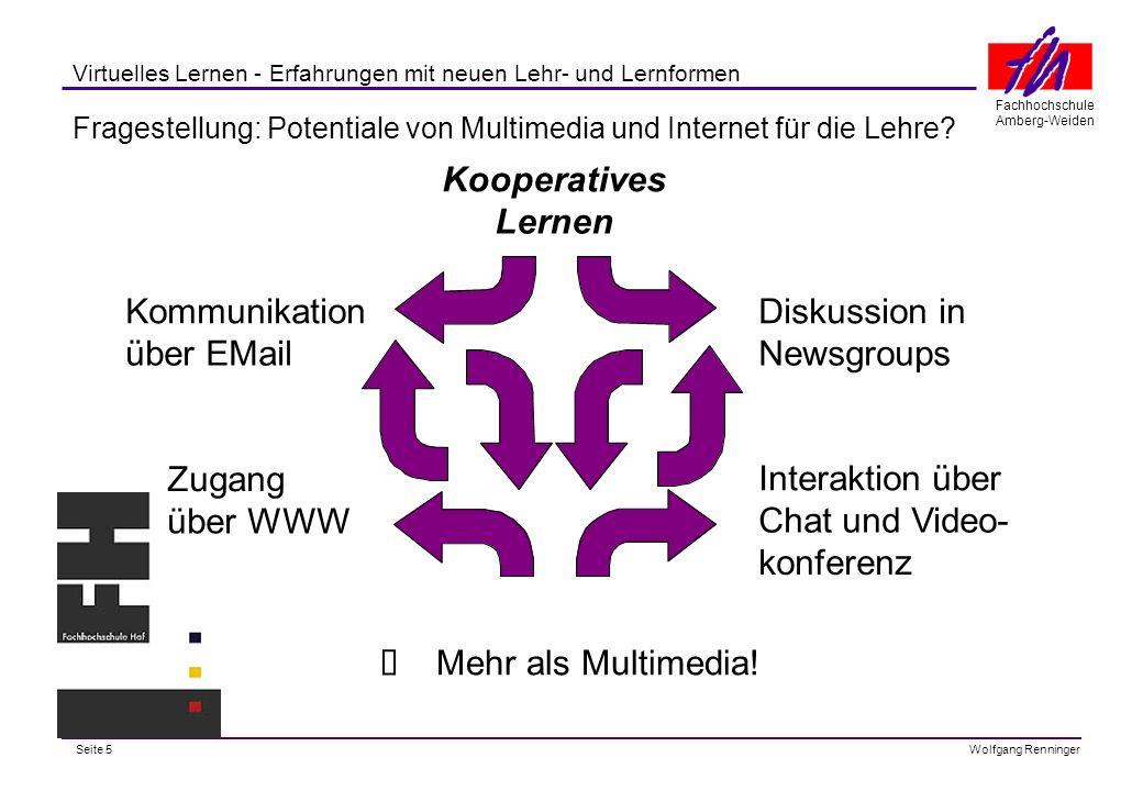 Fragestellung: Potentiale von Multimedia und Internet für die Lehre