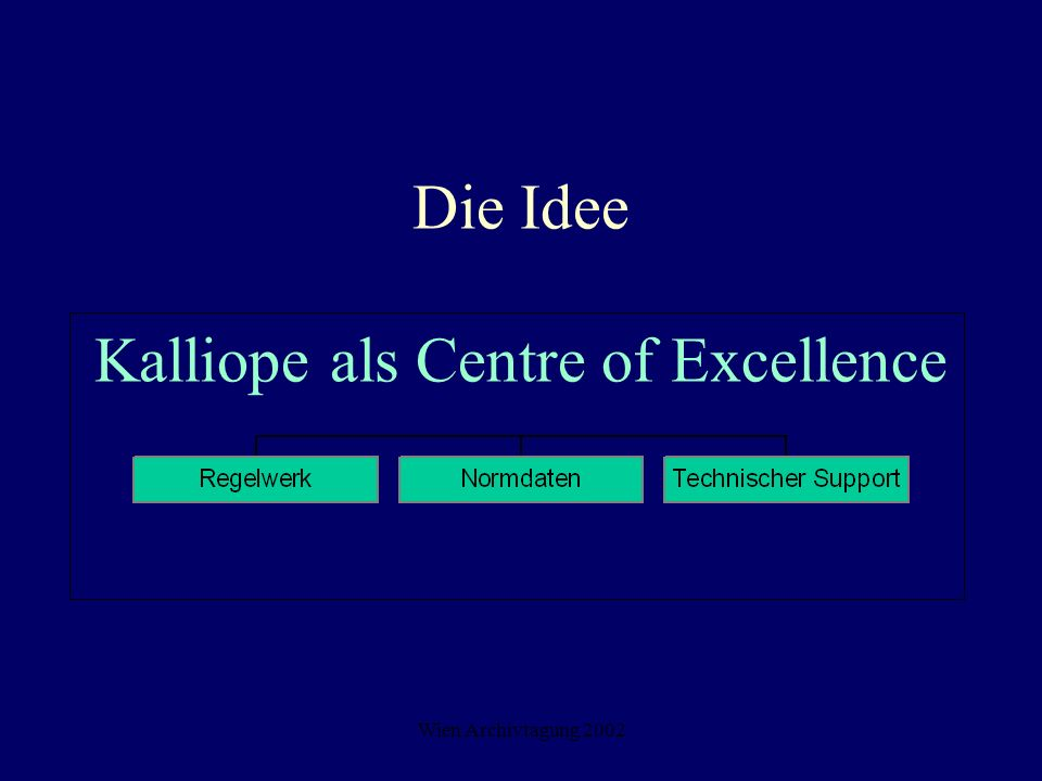 Die Idee Kalliope als Centre of Excellence