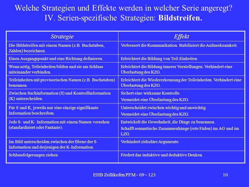 Welche Strategien und Effekte werden in welcher Serie angeregt. IV