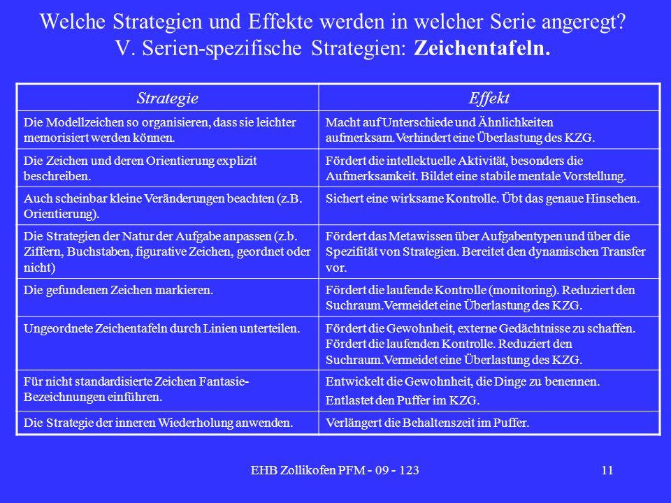 Welche Strategien und Effekte werden in welcher Serie angeregt. V
