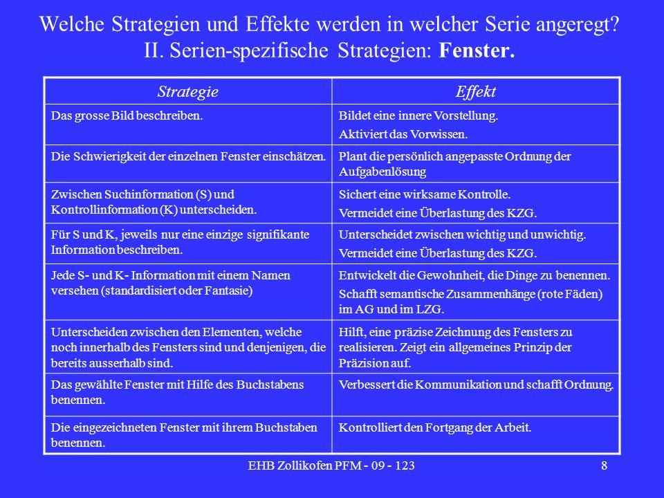 Welche Strategien und Effekte werden in welcher Serie angeregt. II