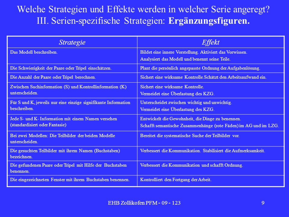 Welche Strategien und Effekte werden in welcher Serie angeregt. III