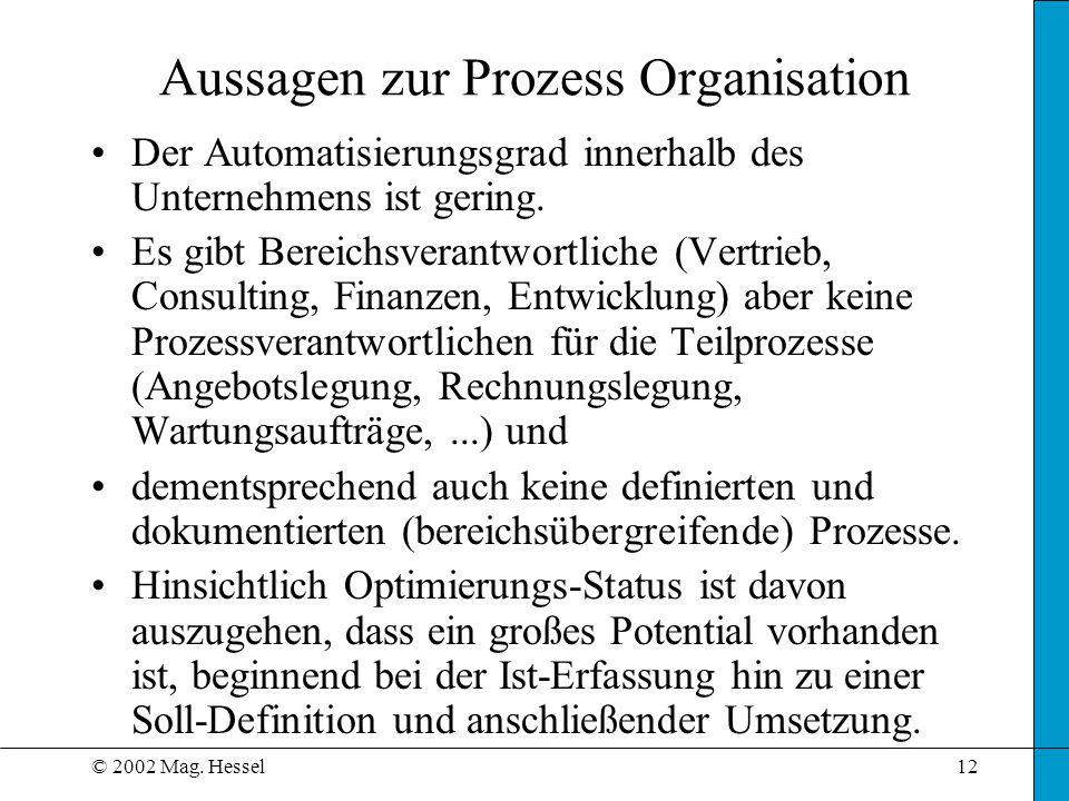 Aussagen zur Prozess Organisation