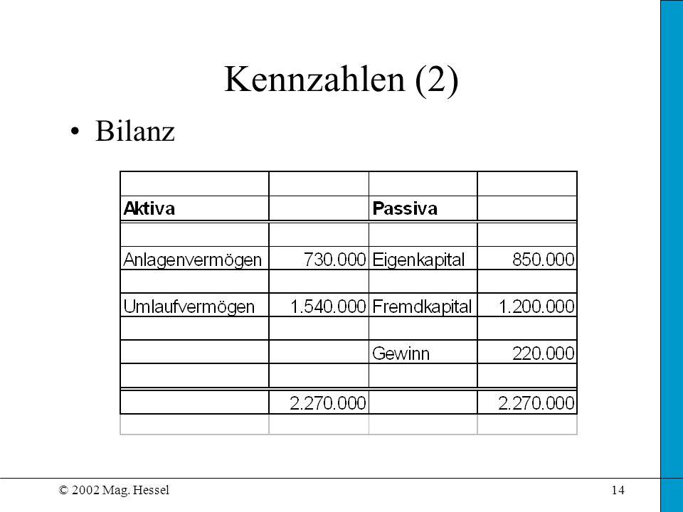 Kennzahlen (2) Bilanz © 2002 Mag. Hessel