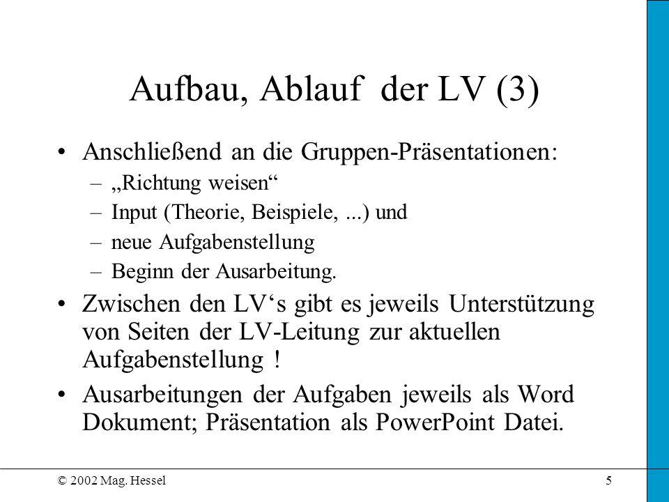 Aufbau, Ablauf der LV (3) Anschließend an die Gruppen-Präsentationen: