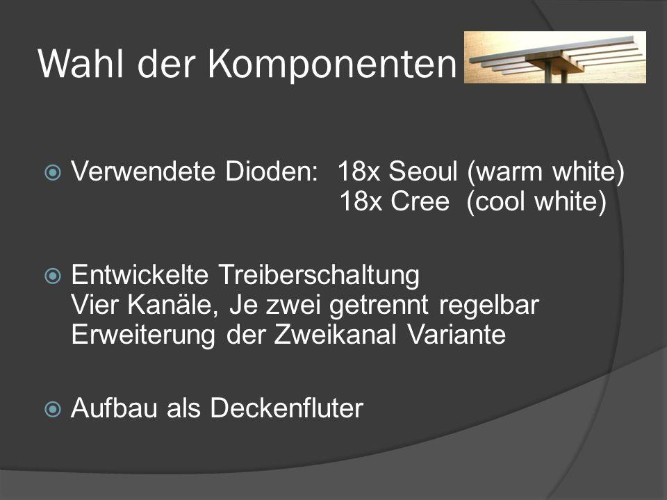 Wahl der Komponenten Verwendete Dioden: 18x Seoul (warm white) 18x Cree (cool white)