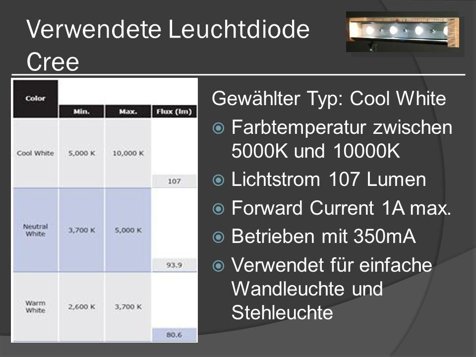 Verwendete Leuchtdiode Cree