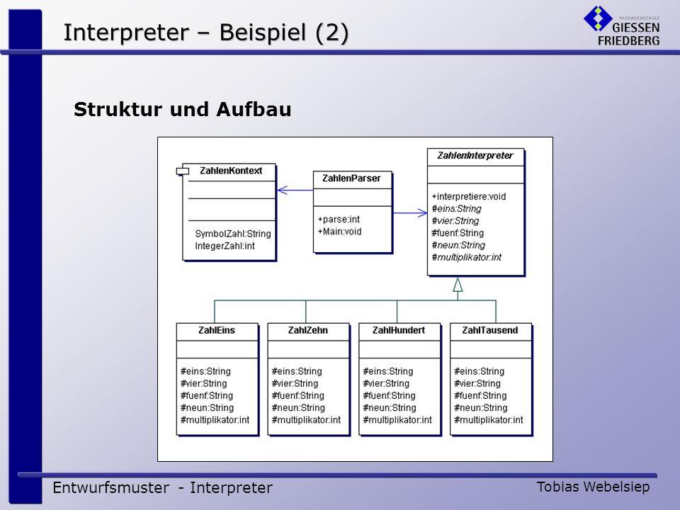 Interpreter – Beispiel (2)