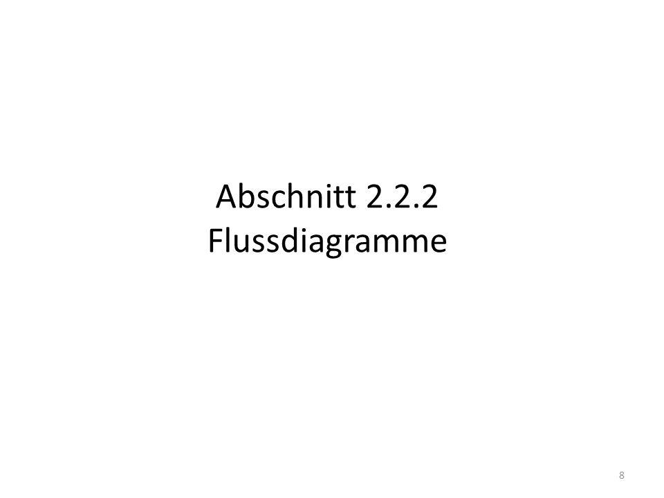 Abschnitt 2.2.2 Flussdiagramme