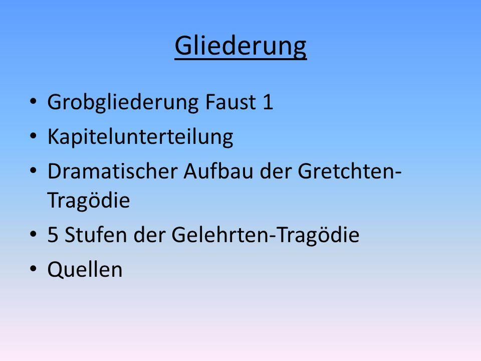Gliederung Grobgliederung Faust 1 Kapitelunterteilung