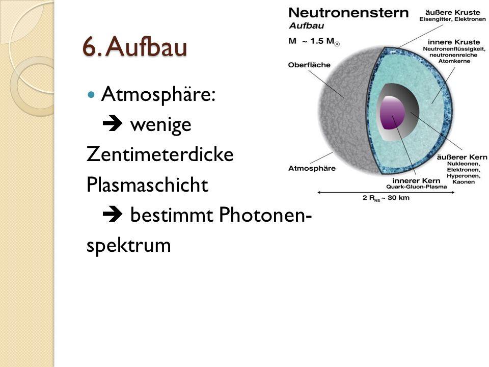 6. Aufbau Atmosphäre:  wenige Zentimeterdicke Plasmaschicht
