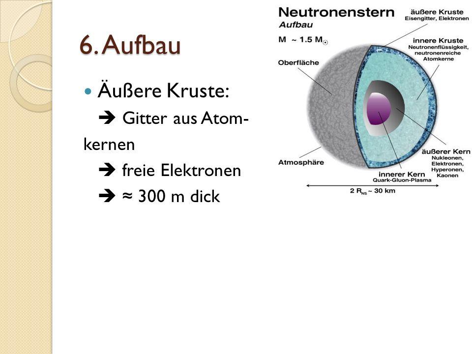 6. Aufbau Äußere Kruste:  Gitter aus Atom- kernen  freie Elektronen