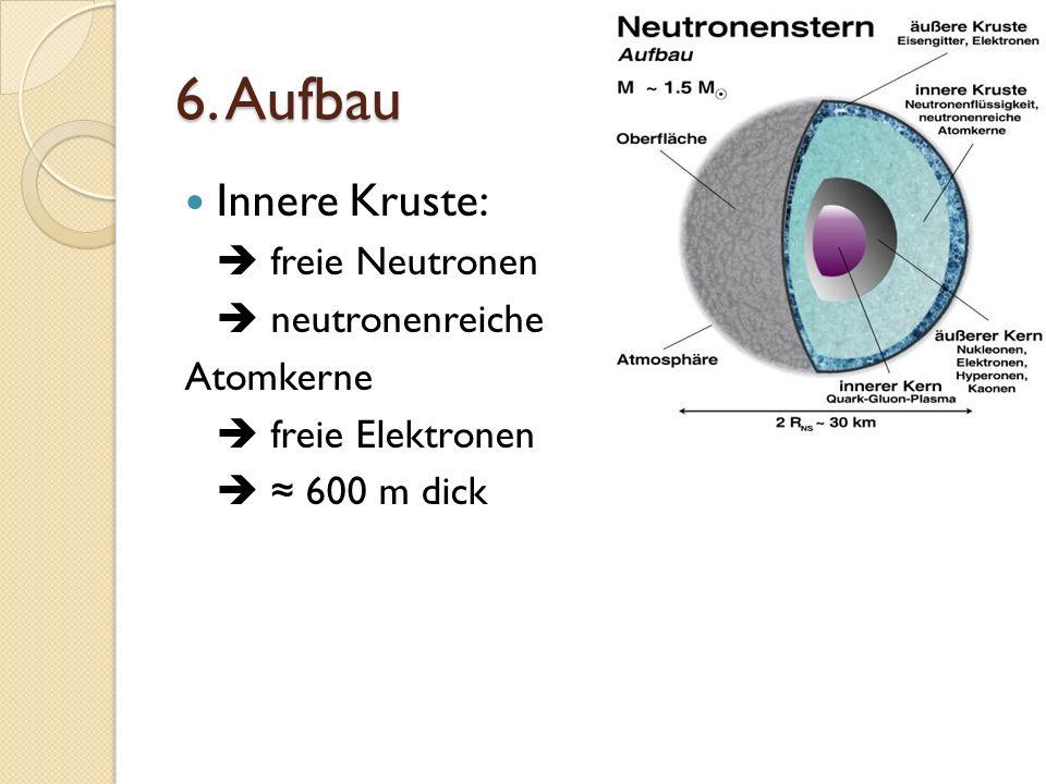 6. Aufbau Innere Kruste:  freie Neutronen  neutronenreiche Atomkerne