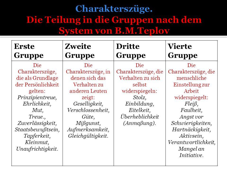 Charakterszüge. Die Teilung in die Gruppen nach dem System von B. M