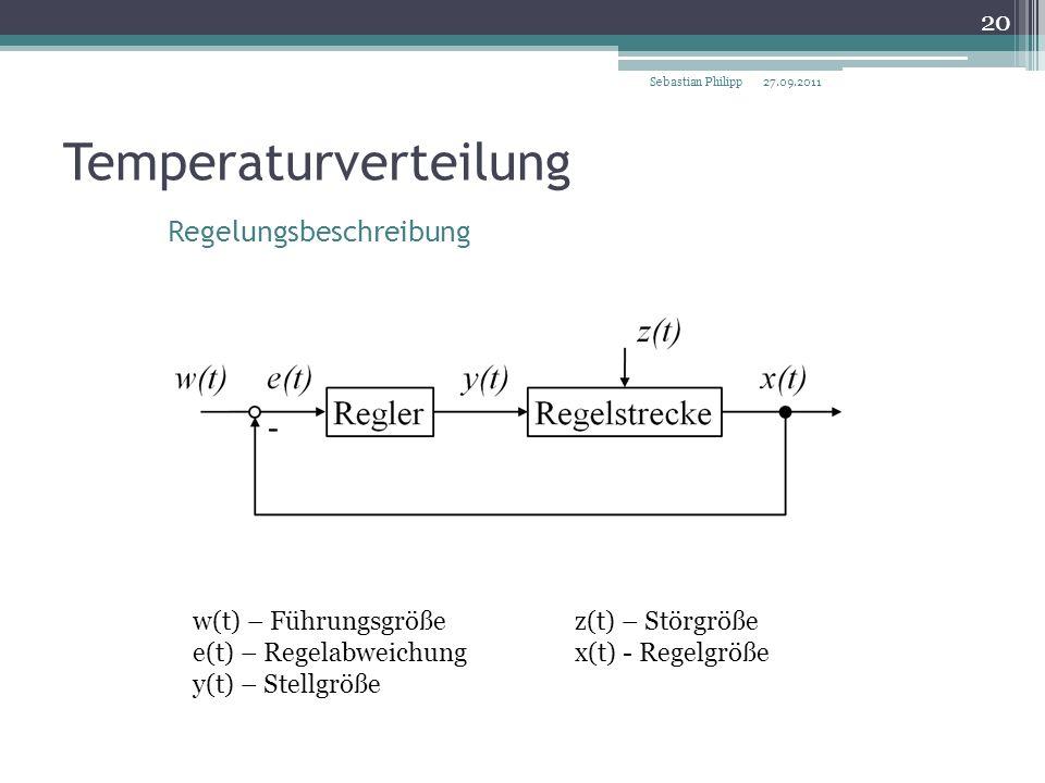 Temperaturverteilung Regelungsbeschreibung