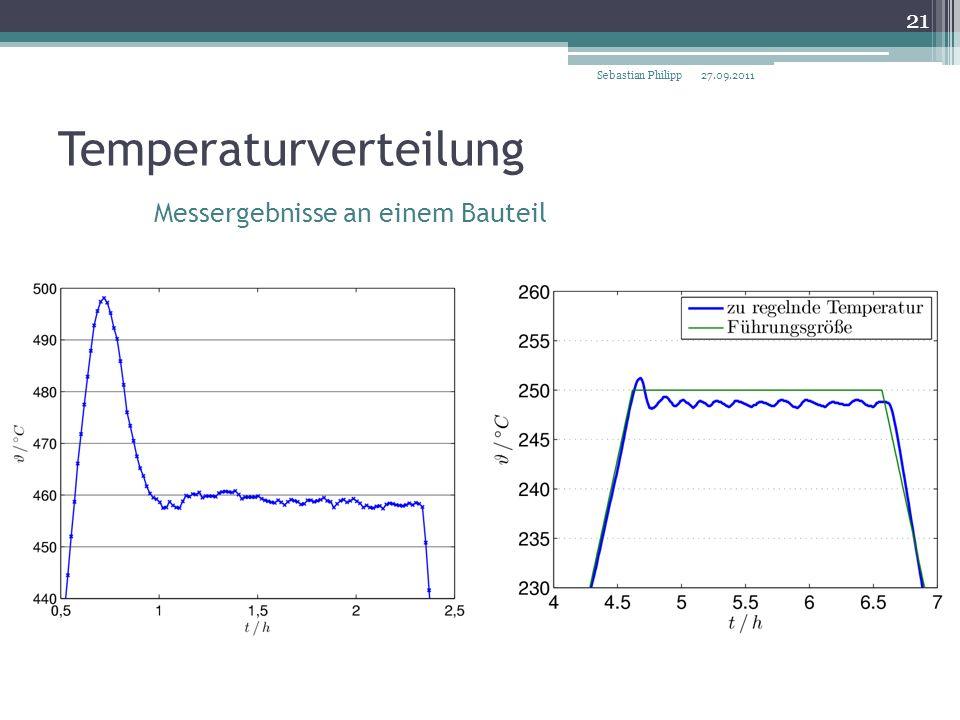 Temperaturverteilung Messergebnisse an einem Bauteil