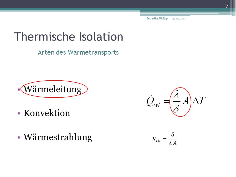 Thermische Isolation Arten des Wärmetransports