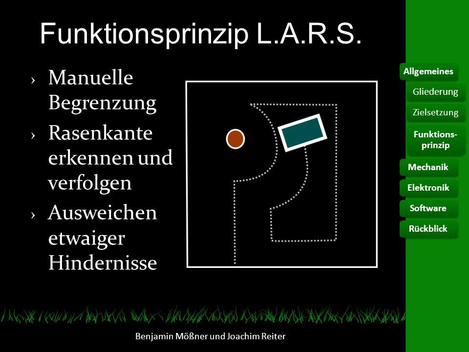 Funktionsprinzip L.A.R.S.