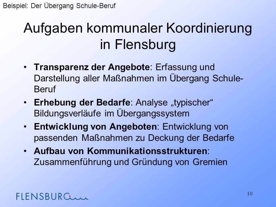 Aufgaben kommunaler Koordinierung in Flensburg