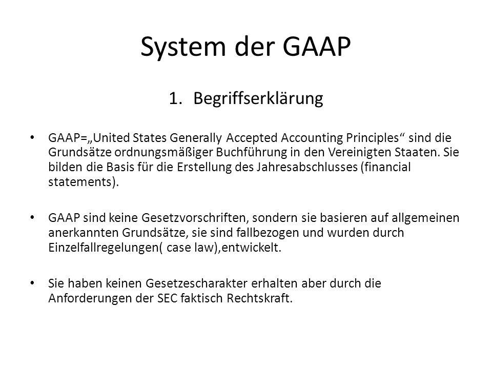 System der GAAP Begriffserklärung