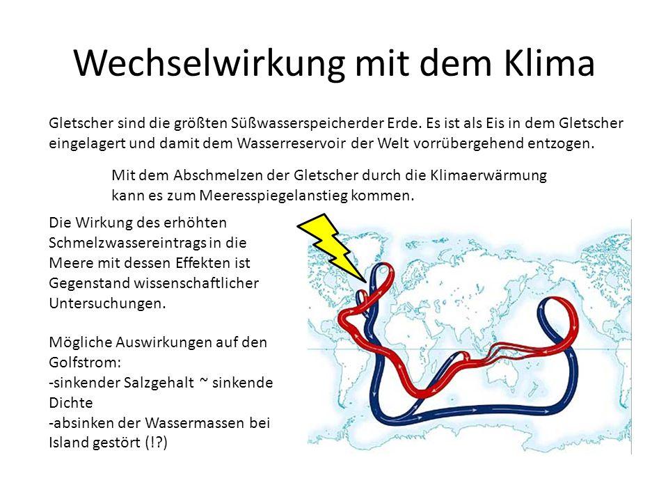 Wechselwirkung mit dem Klima