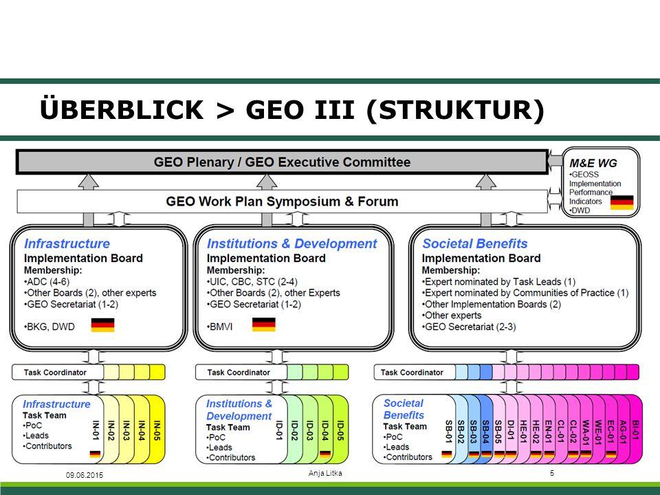 ÜBERBLICK > GEO III (STRUKTUR)