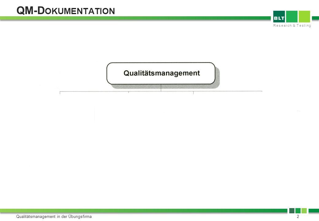 QM-Dokumentation Verfahrens- anweisungen