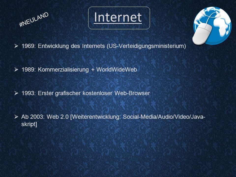Internet #NEULAND. 1969: Entwicklung des Internets (US-Verteidigungsministerium) 1989: Kommerzialisierung + WorldWideWeb.
