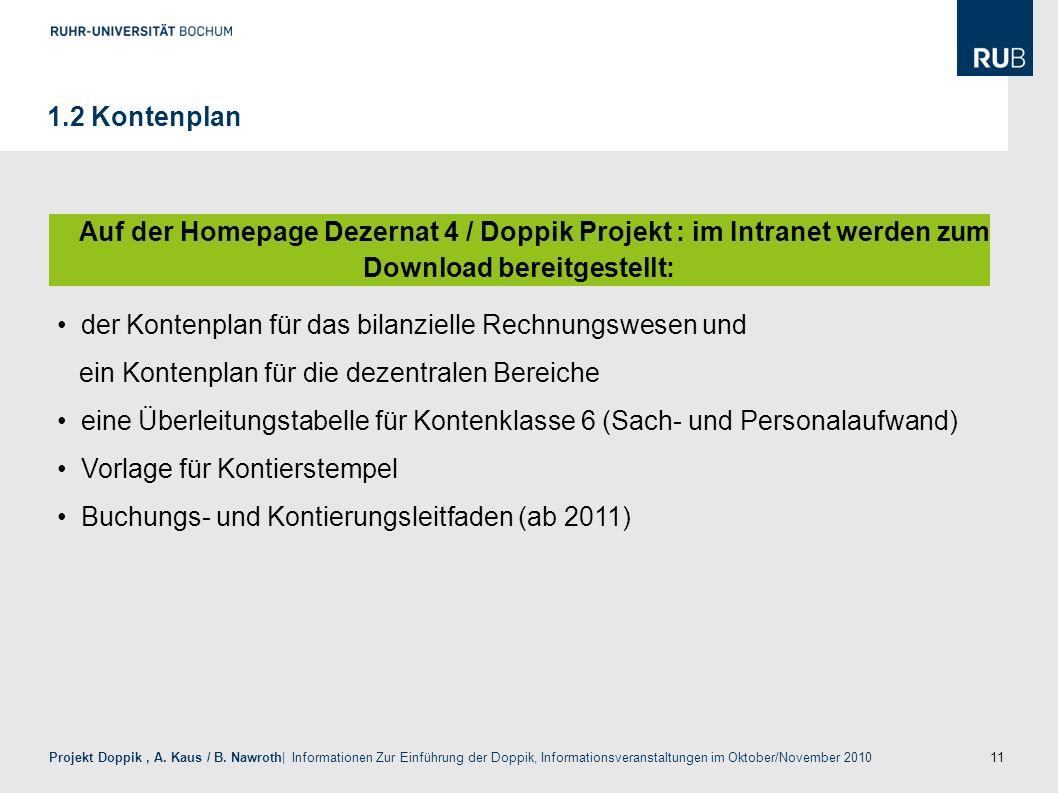 1.2 Kontenplan Auf der Homepage Dezernat 4 / Doppik Projekt : im Intranet werden zum Download bereitgestellt: