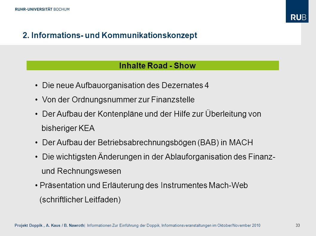 2. Informations- und Kommunikationskonzept