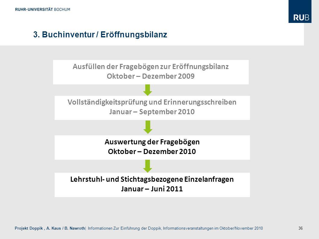3. Buchinventur / Eröffnungsbilanz