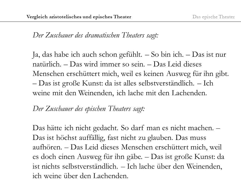 Der Zuschauer des dramatischen Theaters sagt: