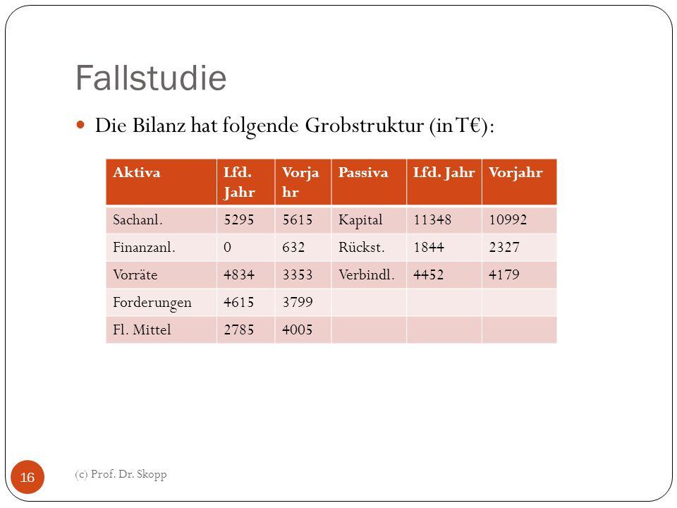 Fallstudie Die Bilanz hat folgende Grobstruktur (in T€): Aktiva