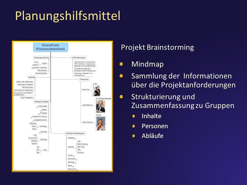 Planungshilfsmittel Projekt Brainstorming Mindmap