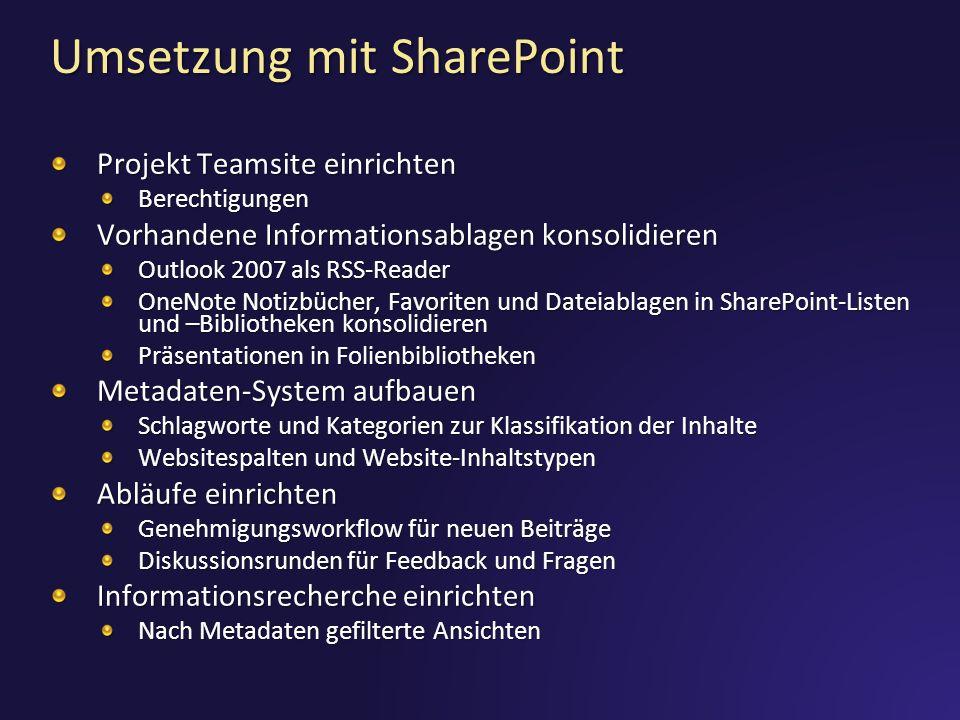 Umsetzung mit SharePoint