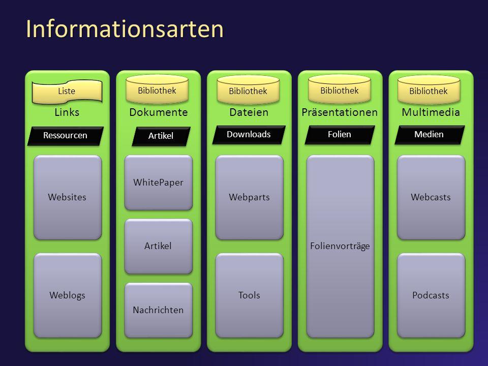 Informationsarten Bibliothek Bibliothek Bibliothek Bibliothek Liste